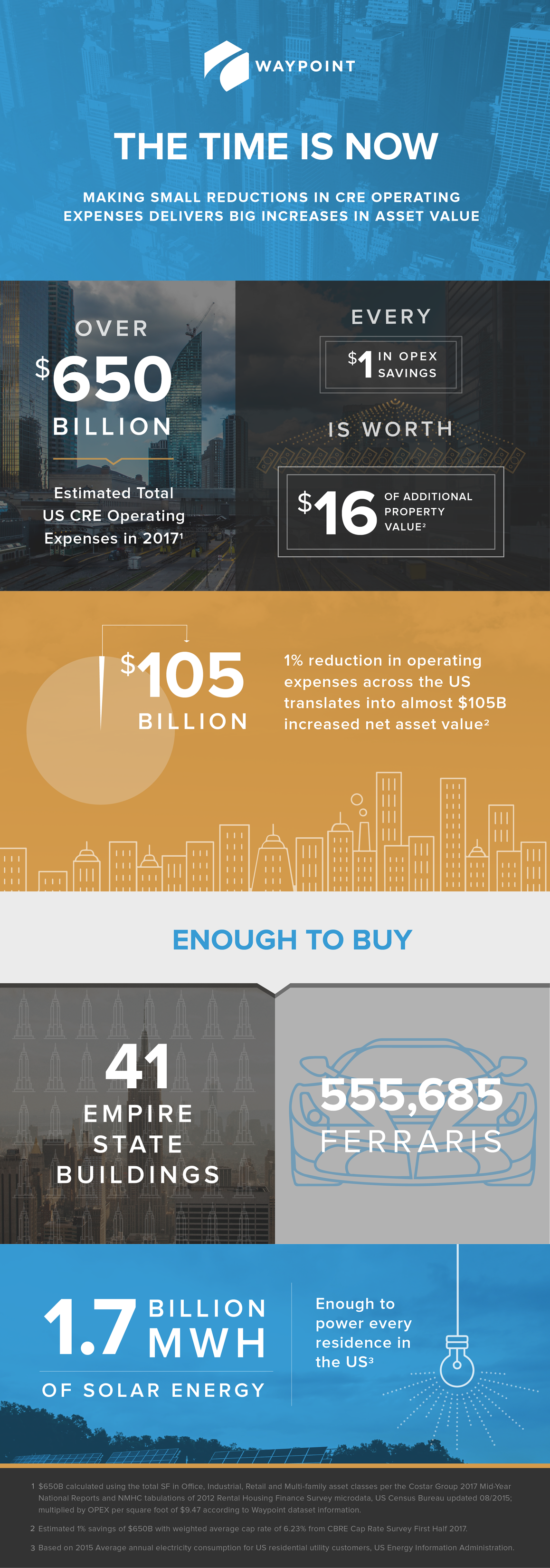 171103_Waypoint_Whitepaper Infographic-01.png